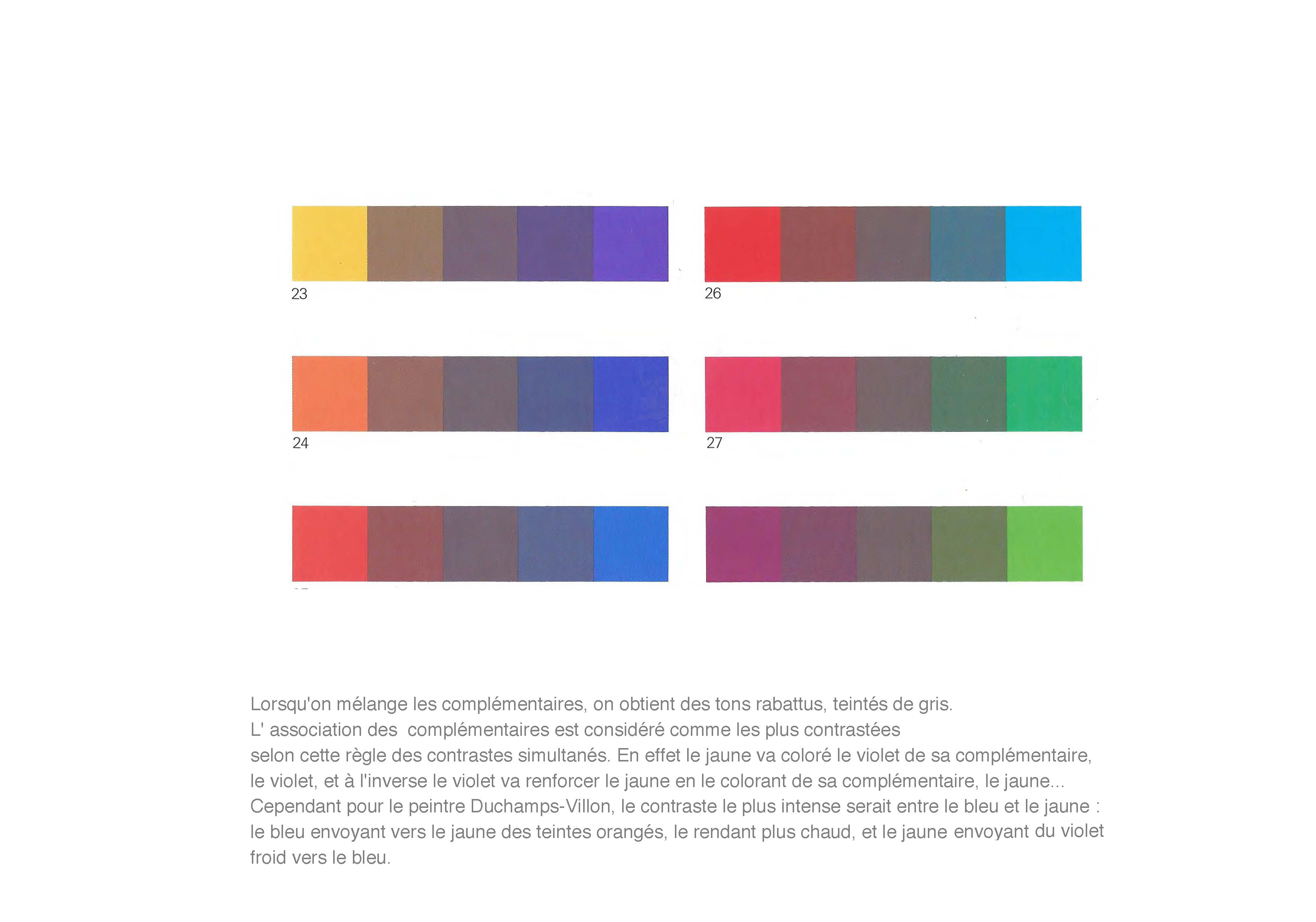 Extrait de The art of colors de Johannes Itten Itten