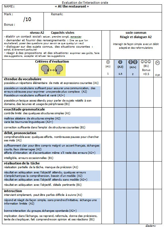 English 4 monticelli interaction orale 4e at the restaurant - Grille evaluation expression ecrite anglais ...