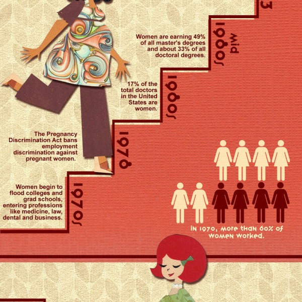women-in-the-workplace-political-infographics-600x600