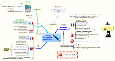 Illustrer ses mind maps