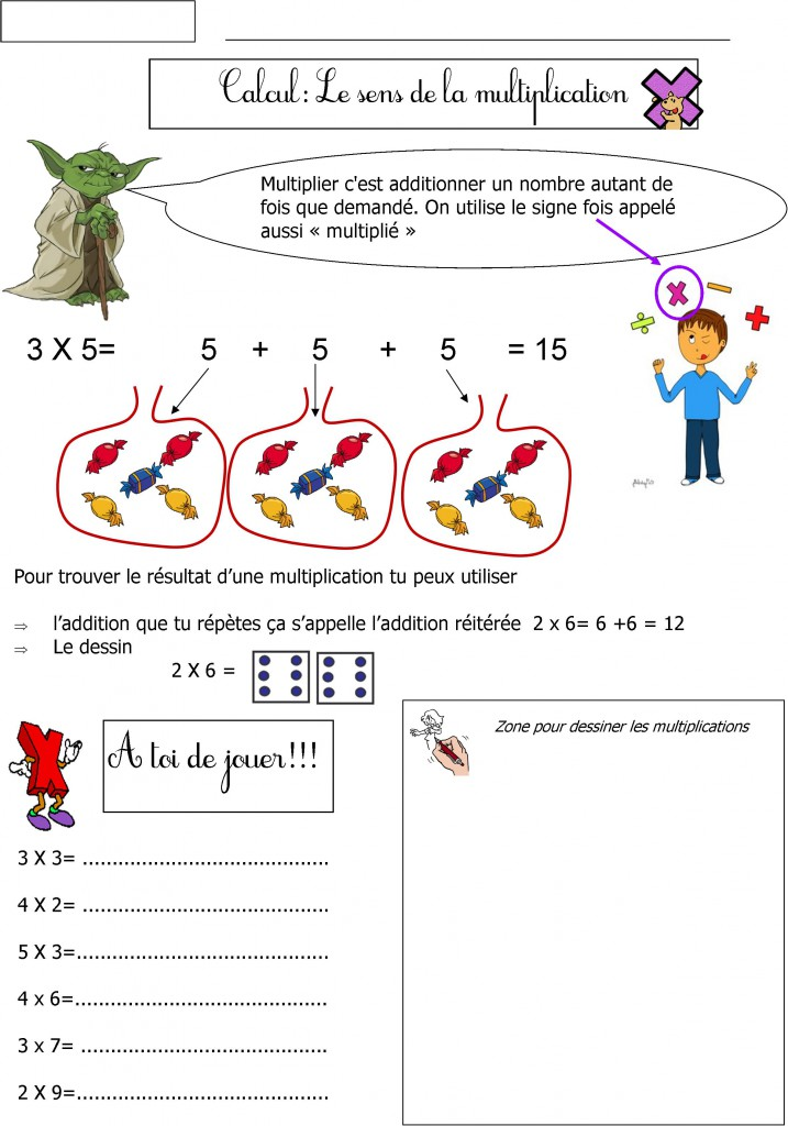 sens de la multiplication