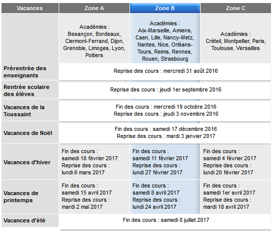CONGs scolaire 2016