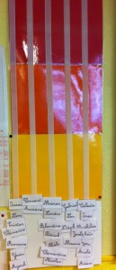 thermometre des sanctions