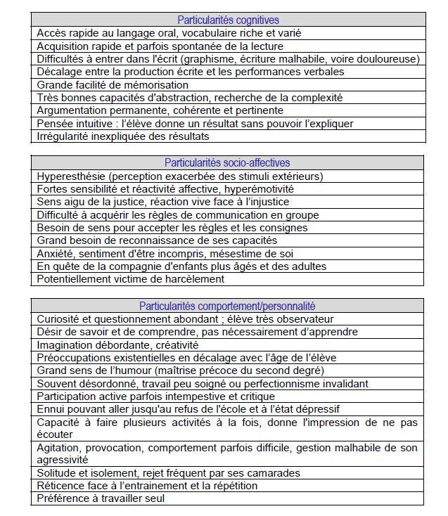 Tableau caractéristiques EIP ou EHP 2013