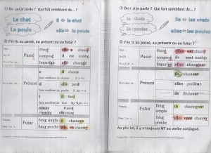Cahiers outils il ils