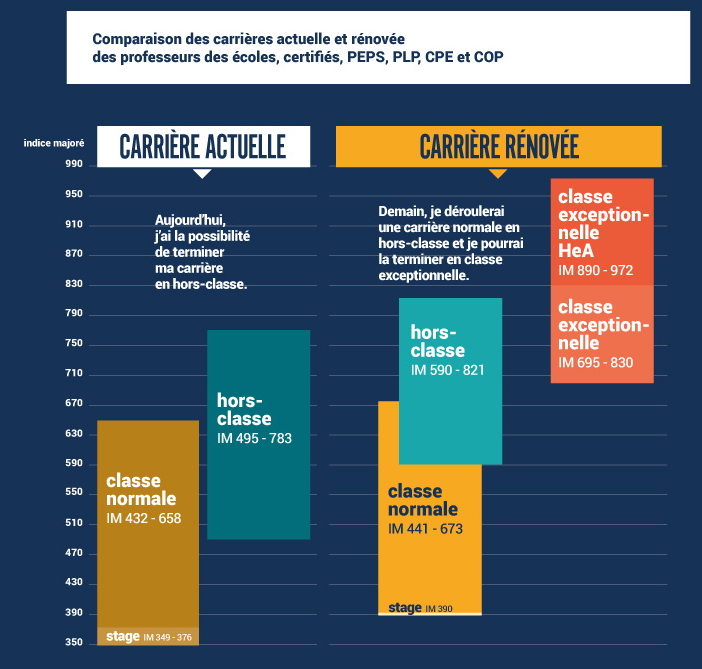 infographie-inspection