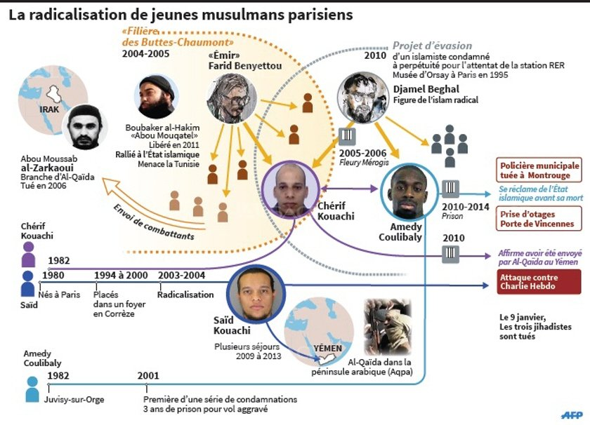 infographie-afp