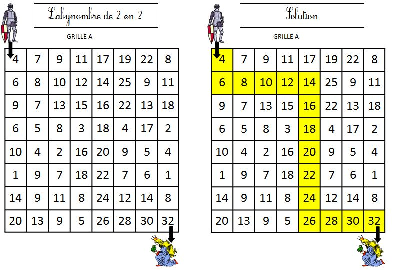 Nombres l 39 cole de julie - Jeux de table de multiplication 1 2 3 4 5 ...