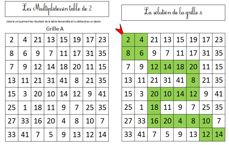 Exercices sur les multiplications blog de monsieur - Exercice sur la table de multiplication ...