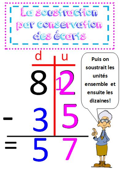 Jeu Table D Addition Tags Jeu Table D Addition Valuation Multiplication Pos E Ce2 Le On