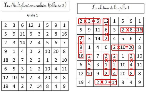 Multiplidessins blog de monsieur mathieu gs cp ce1 ce2 cm1 - Reviser les tables de multiplication ce2 ...