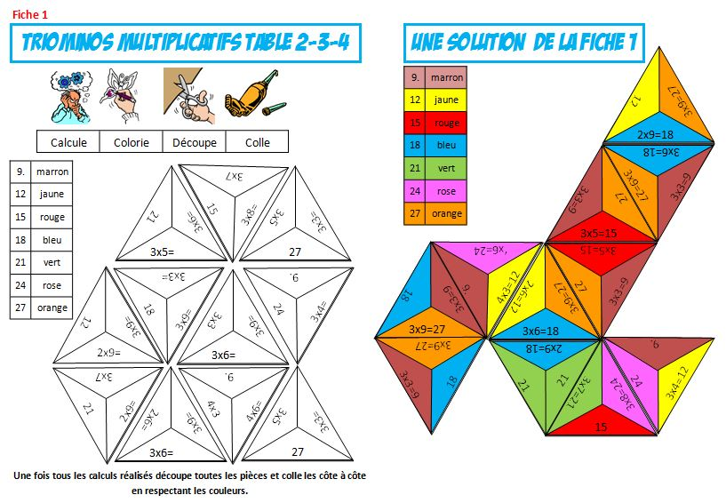 Reviser les tables de multiplications le blog de - Reviser les tables de multiplication ce2 ...