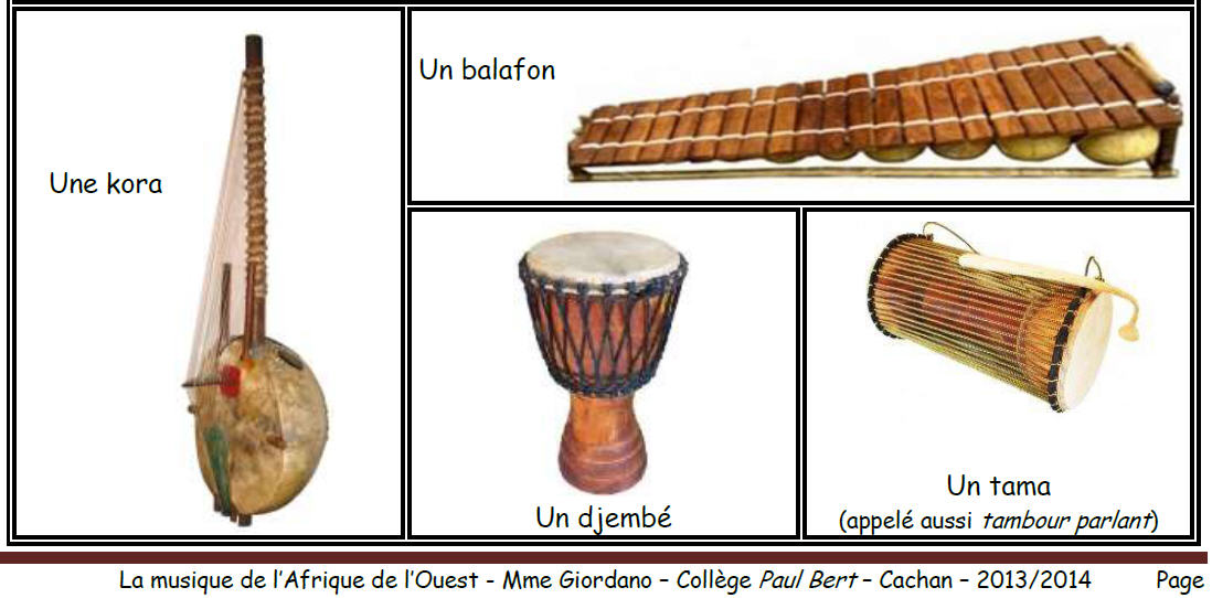musique nationale africaine-