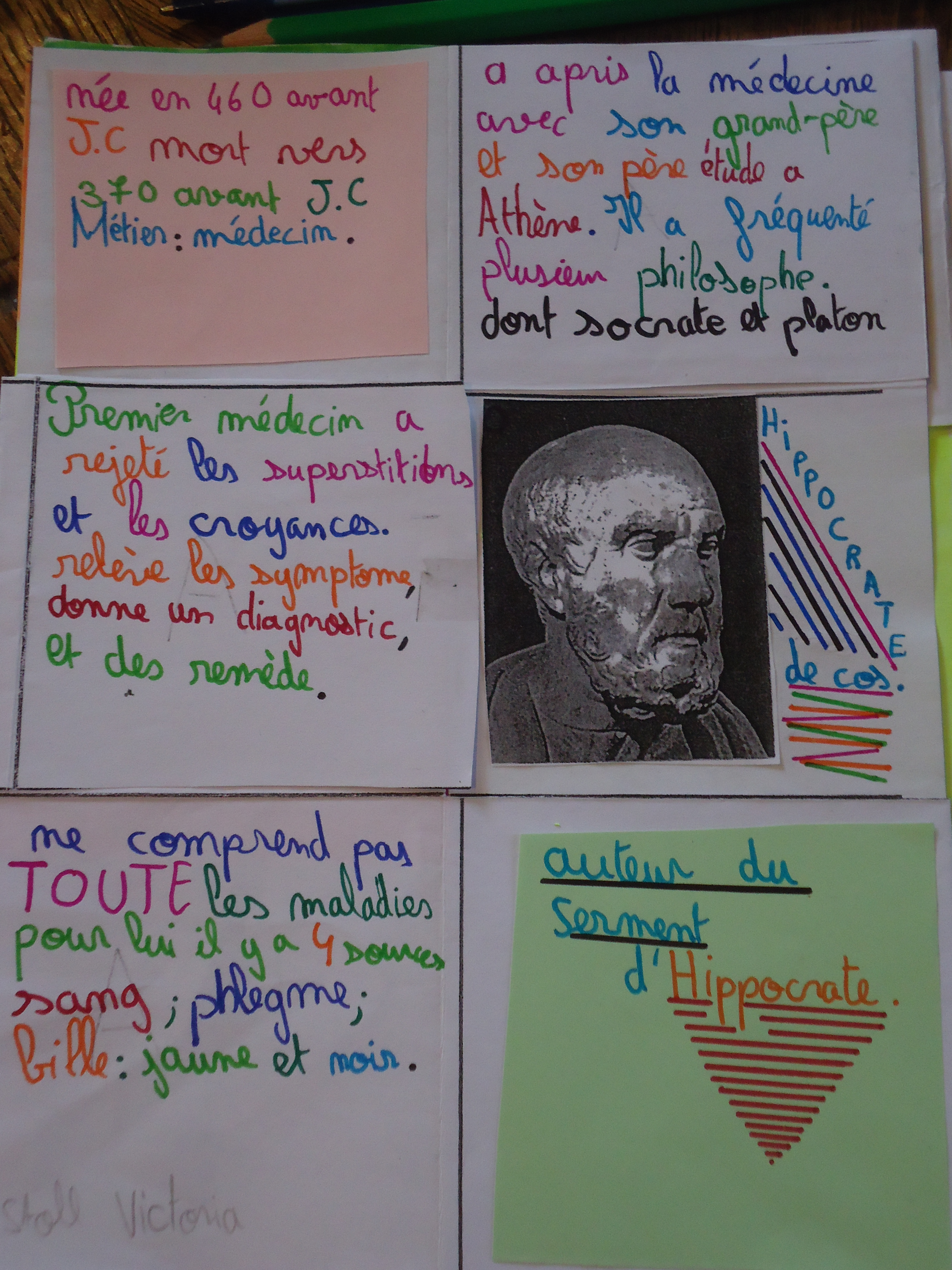 Un Support Original Pour Pr Senter Des Biographies En Salle